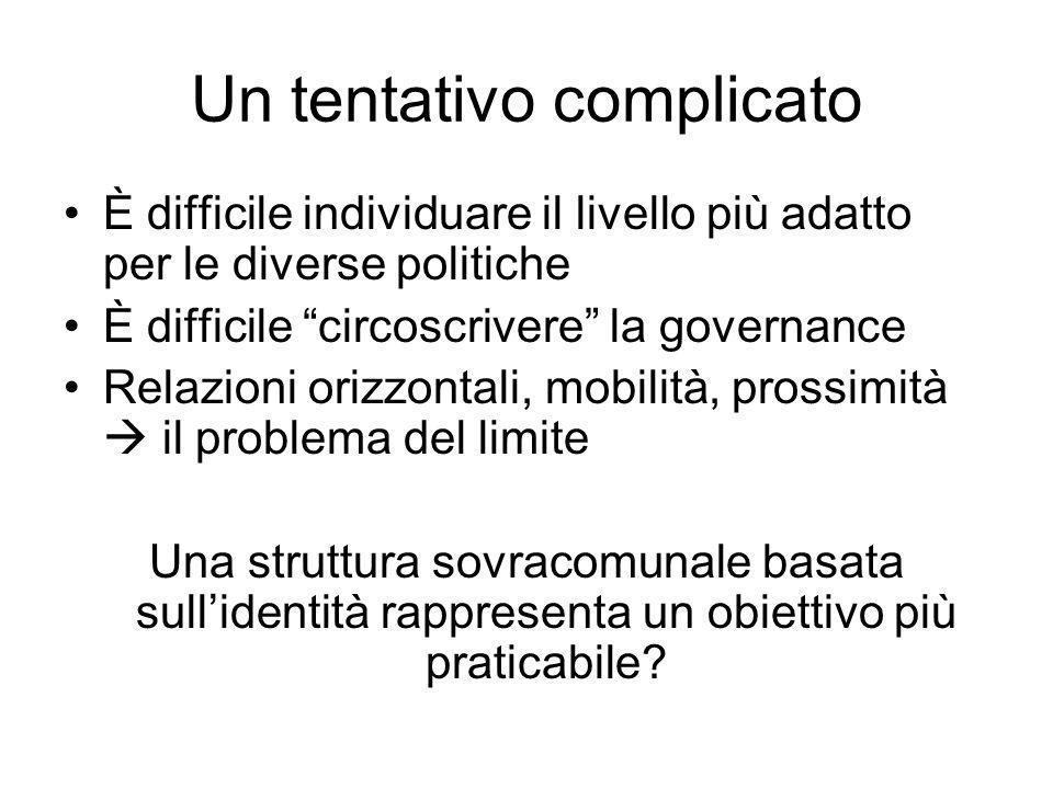 Un tentativo complicato È difficile individuare il livello più adatto per le diverse politiche È difficile circoscrivere la governance Relazioni orizz