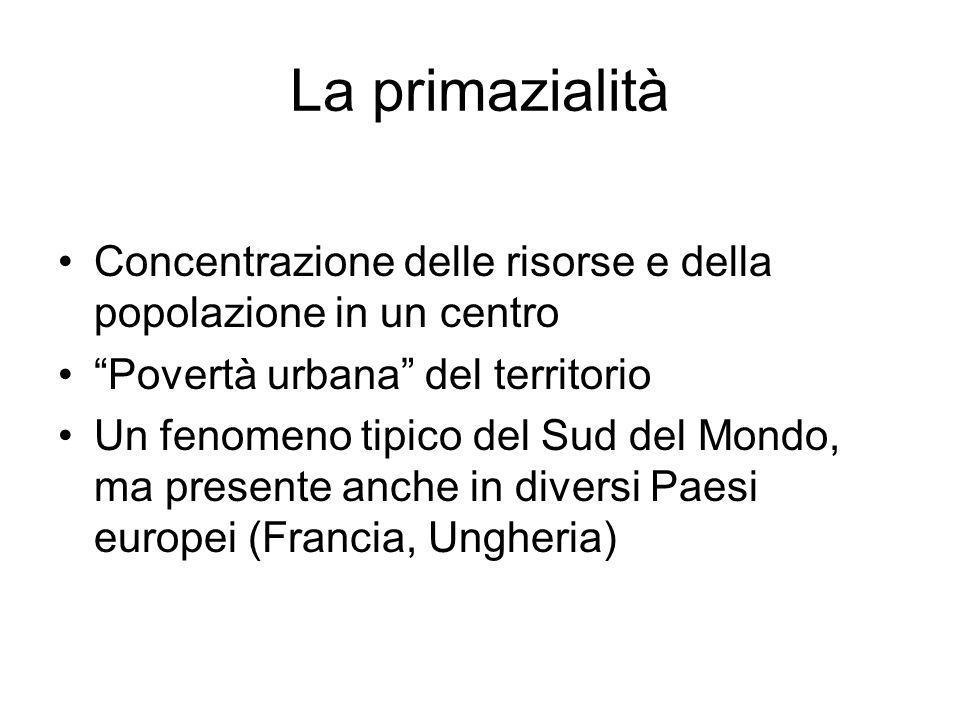 La primazialità Concentrazione delle risorse e della popolazione in un centro Povertà urbana del territorio Un fenomeno tipico del Sud del Mondo, ma p
