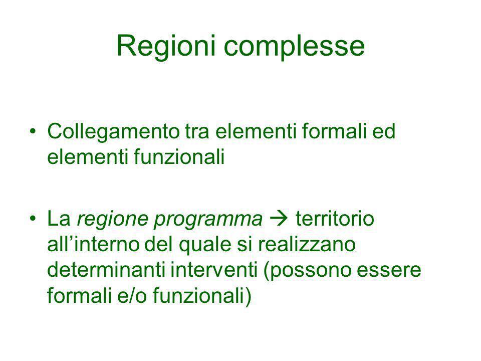 Regioni complesse Collegamento tra elementi formali ed elementi funzionali La regione programma territorio allinterno del quale si realizzano determin