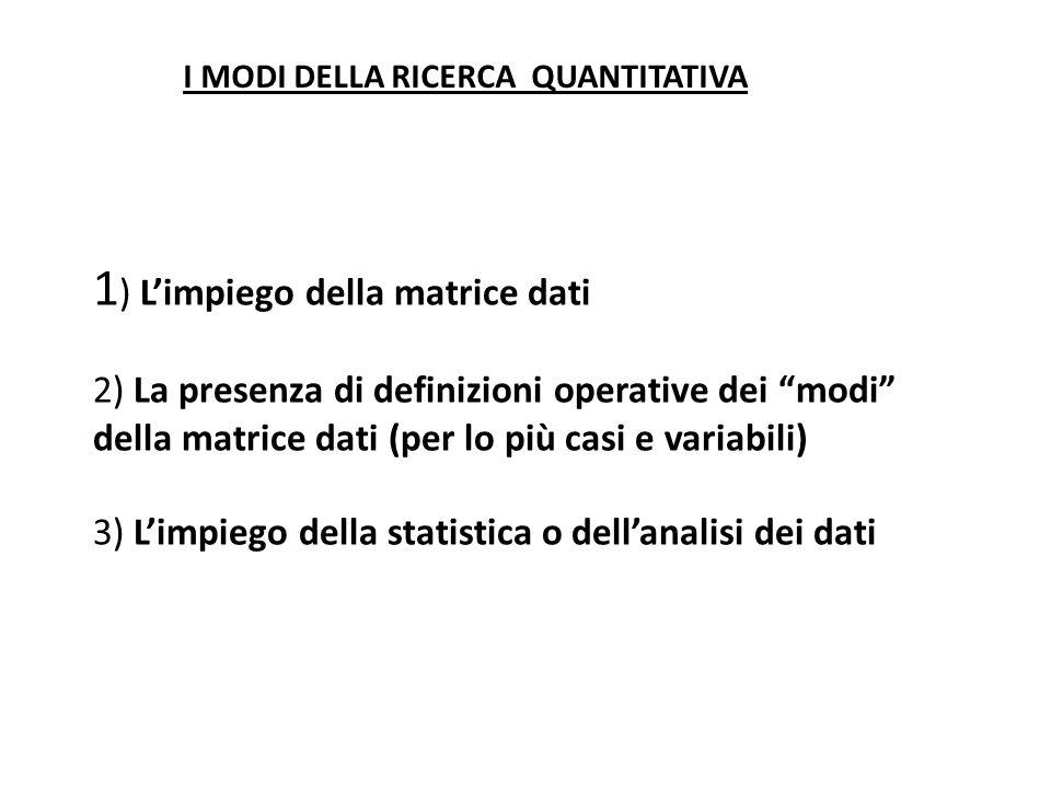 I MODI DELLA RICERCA QUALITATIVA 1)Assenza della matrice dati 2)La non ispezionabilità della base empirica 3)Il carattere (relativamente) informale delle procedure di analisi dei dati