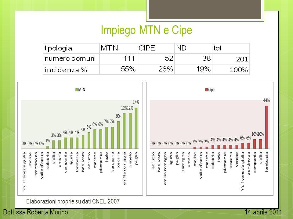 Impiego MTN e Cipe Elaborazioni proprie su dati CNEL 2007 Dott.ssa Roberta Murino 14 aprile 2011