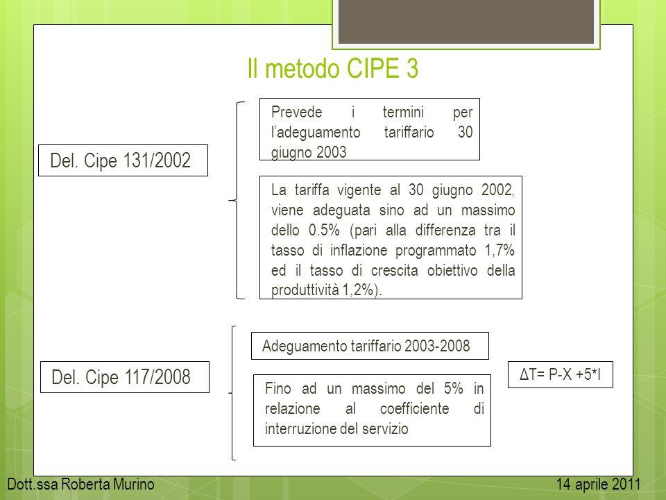 Il metodo CIPE 3 Del. Cipe 131/2002 Fino ad un massimo del 5% in relazione al coefficiente di interruzione del servizio Prevede i termini per ladeguam
