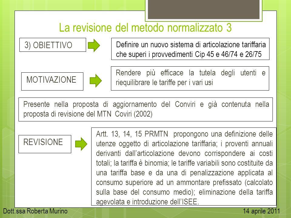 La revisione del metodo normalizzato 3 3) OBIETTIVO MOTIVAZIONE Presente nella proposta di aggiornamento del Conviri e già contenuta nella proposta di