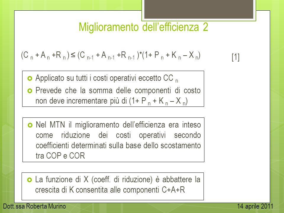 Miglioramento dellefficienza 2 Applicato su tutti i costi operativi eccetto CC n Prevede che la somma delle componenti di costo non deve incrementare