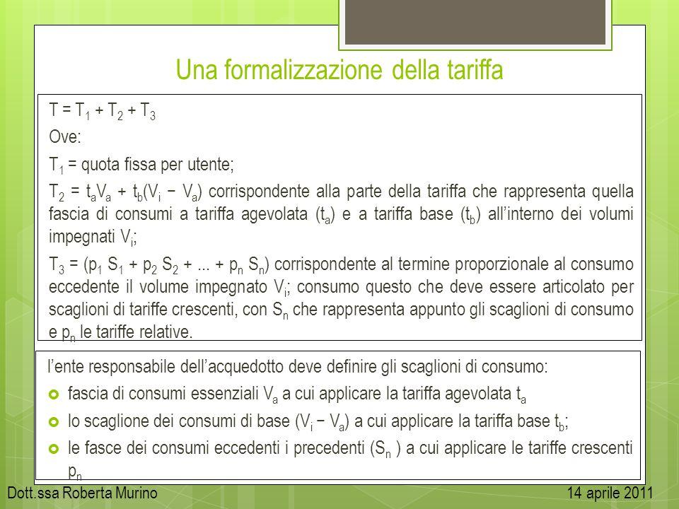 Una formalizzazione della tariffa T = T 1 + T 2 + T 3 Ove: T 1 = quota fissa per utente; T 2 = t a V a + t b (V i V a ) corrispondente alla parte dell