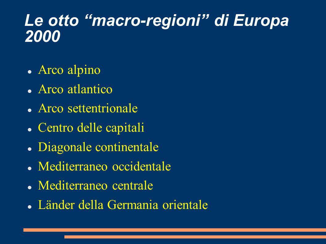 Le otto macro-regioni di Europa 2000 Arco alpino Arco atlantico Arco settentrionale Centro delle capitali Diagonale continentale Mediterraneo occident
