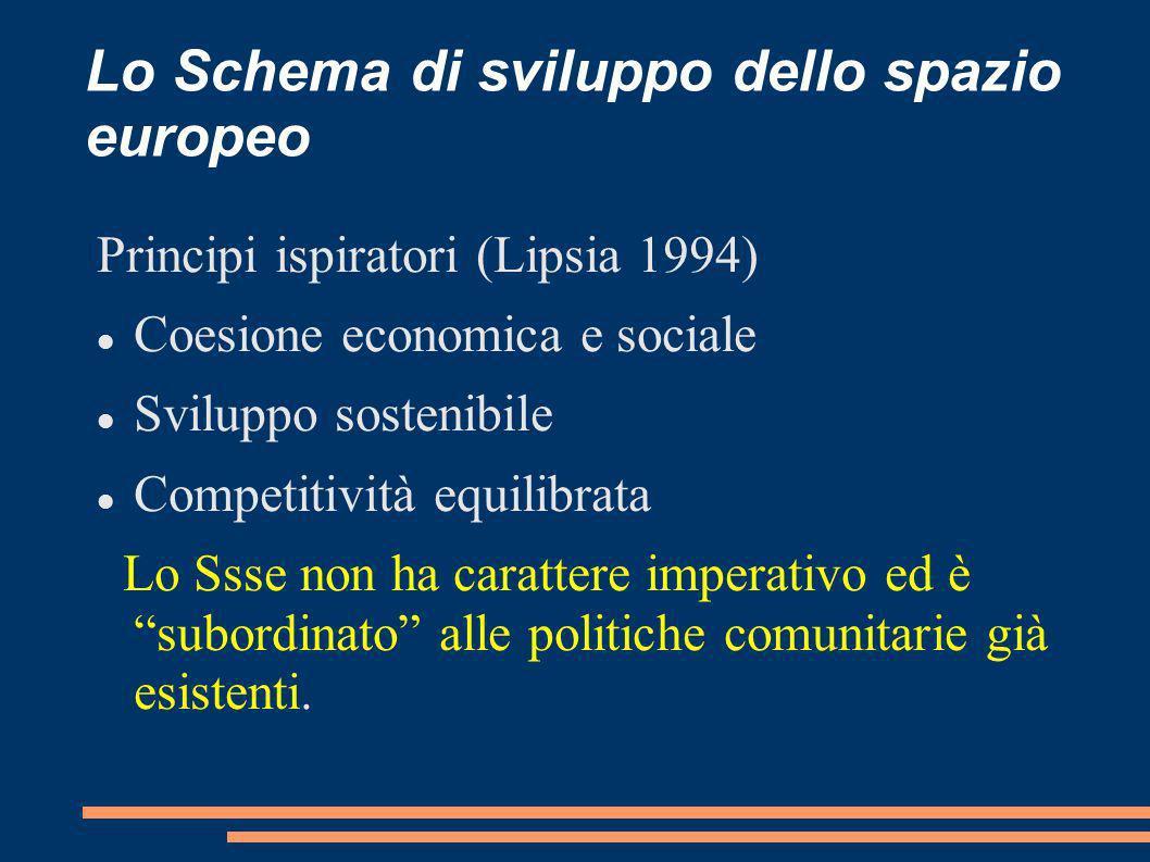 Lo Schema di sviluppo dello spazio europeo Principi ispiratori (Lipsia 1994) Coesione economica e sociale Sviluppo sostenibile Competitività equilibra