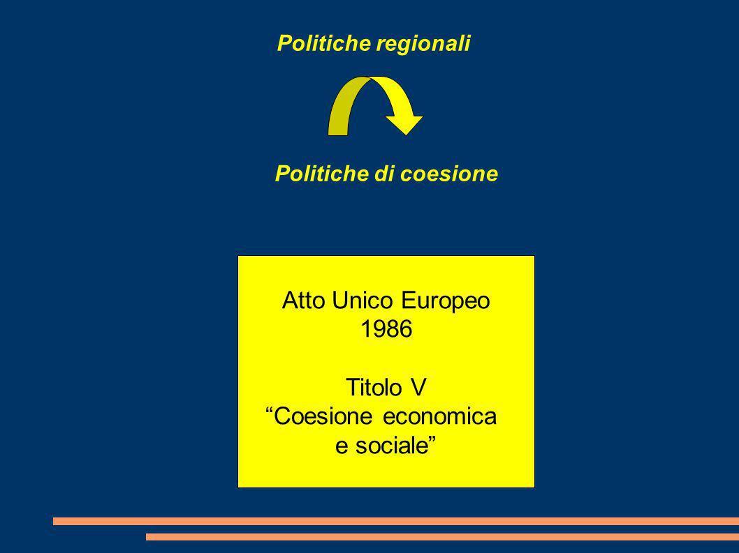 Politiche regionali Politiche di coesione Atto Unico Europeo 1986 Titolo V Coesione economica e sociale