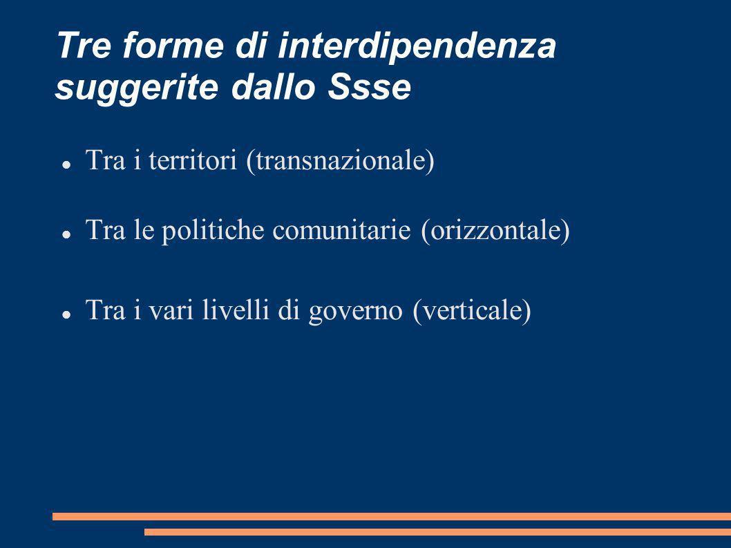 Tre forme di interdipendenza suggerite dallo Ssse Tra i territori (transnazionale) Tra le politiche comunitarie (orizzontale) Tra i vari livelli di go
