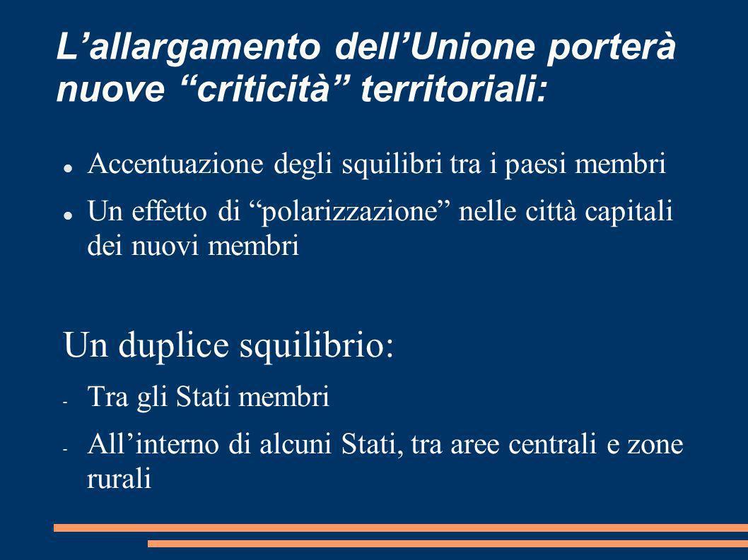 Lallargamento dellUnione porterà nuove criticità territoriali: Accentuazione degli squilibri tra i paesi membri Un effetto di polarizzazione nelle cit