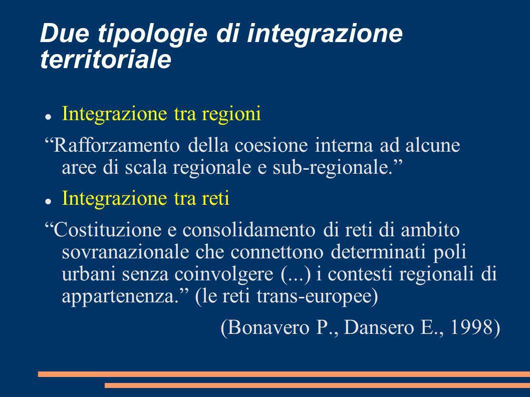 Due tipologie di integrazione territoriale Integrazione tra regioni Rafforzamento della coesione interna ad alcune aree di scala regionale e sub-regio