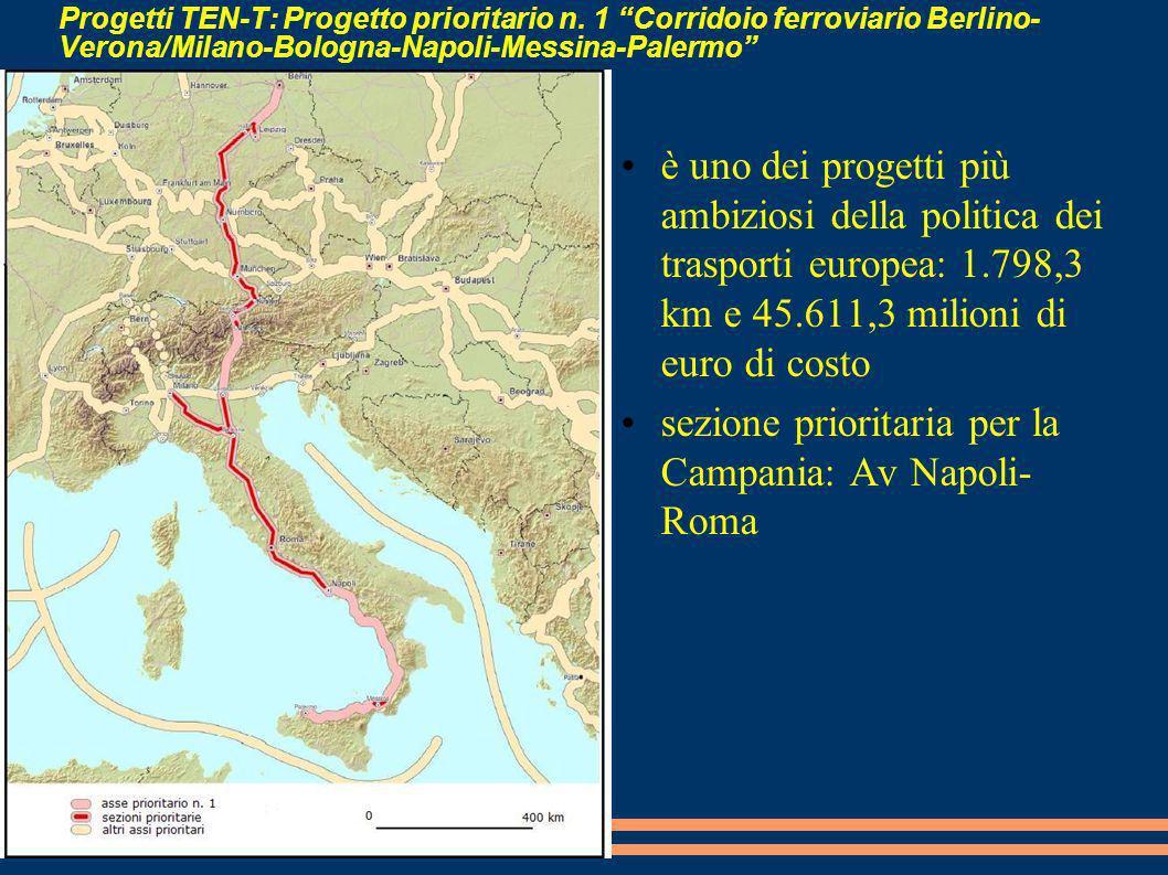 Progetti TEN-T: Progetto prioritario n. 1 Corridoio ferroviario Berlino- Verona/Milano-Bologna-Napoli-Messina-Palermo è uno dei progetti più ambiziosi