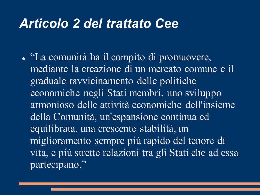 Articolo 2 del trattato Cee La comunità ha il compito di promuovere, mediante la creazione di un mercato comune e il graduale ravvicinamento delle pol