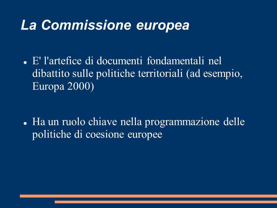 La Commissione europea E' l'artefice di documenti fondamentali nel dibattito sulle politiche territoriali (ad esempio, Europa 2000) Ha un ruolo chiave