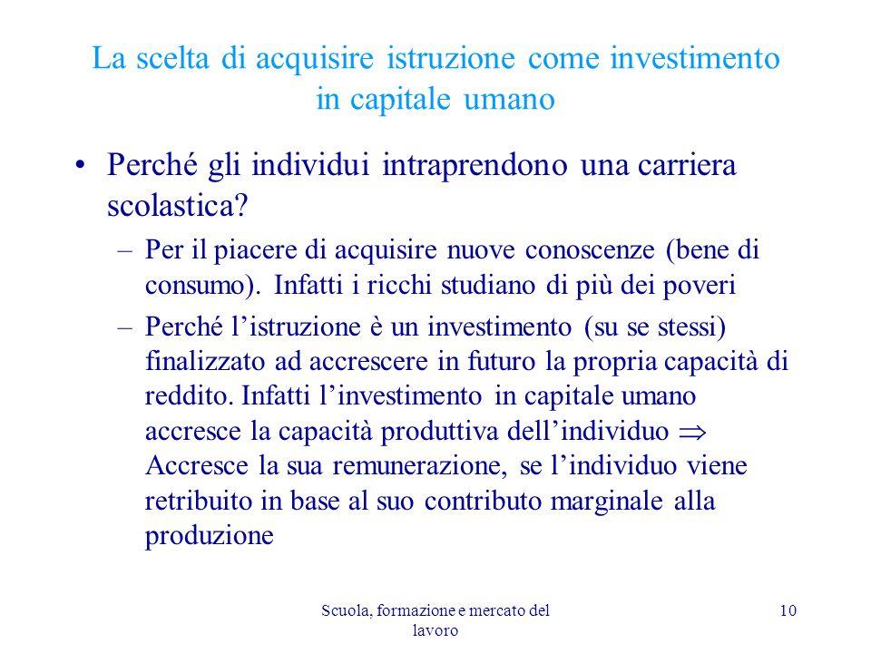 Scuola, formazione e mercato del lavoro 10 La scelta di acquisire istruzione come investimento in capitale umano Perché gli individui intraprendono un