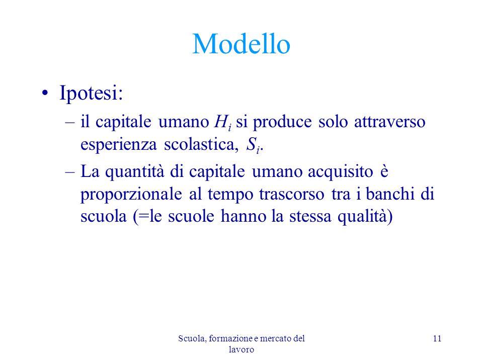 Scuola, formazione e mercato del lavoro 11 Modello Ipotesi: –il capitale umano H i si produce solo attraverso esperienza scolastica, S i. –La quantità