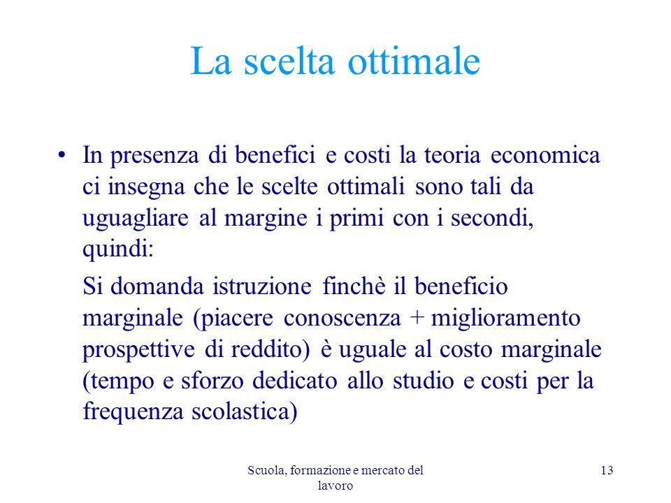Scuola, formazione e mercato del lavoro 13 La scelta ottimale In presenza di benefici e costi la teoria economica ci insegna che le scelte ottimali so