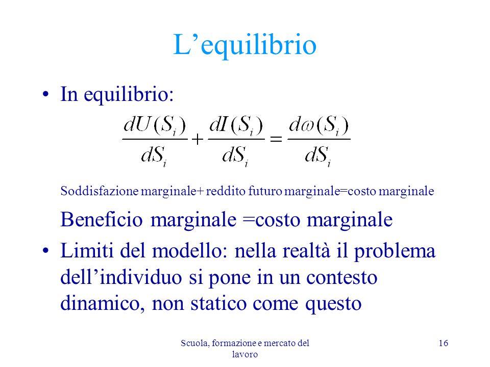 Scuola, formazione e mercato del lavoro 16 Lequilibrio In equilibrio: Soddisfazione marginale+ reddito futuro marginale=costo marginale Beneficio marg