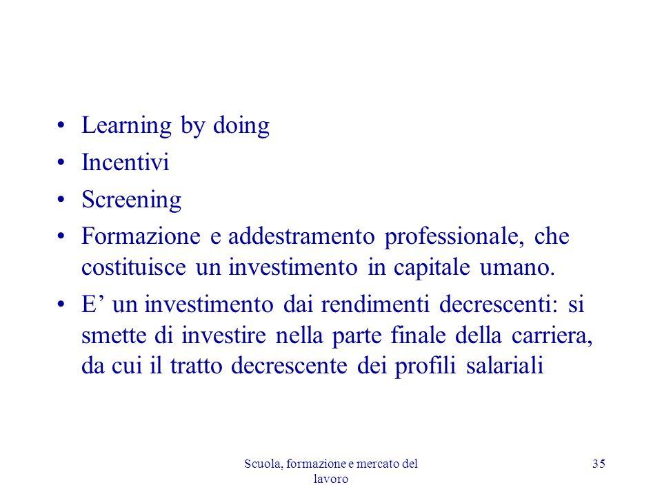 Scuola, formazione e mercato del lavoro 35 Learning by doing Incentivi Screening Formazione e addestramento professionale, che costituisce un investim