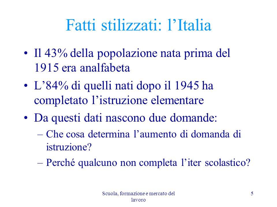 Scuola, formazione e mercato del lavoro 5 Fatti stilizzati: lItalia Il 43% della popolazione nata prima del 1915 era analfabeta L84% di quelli nati do