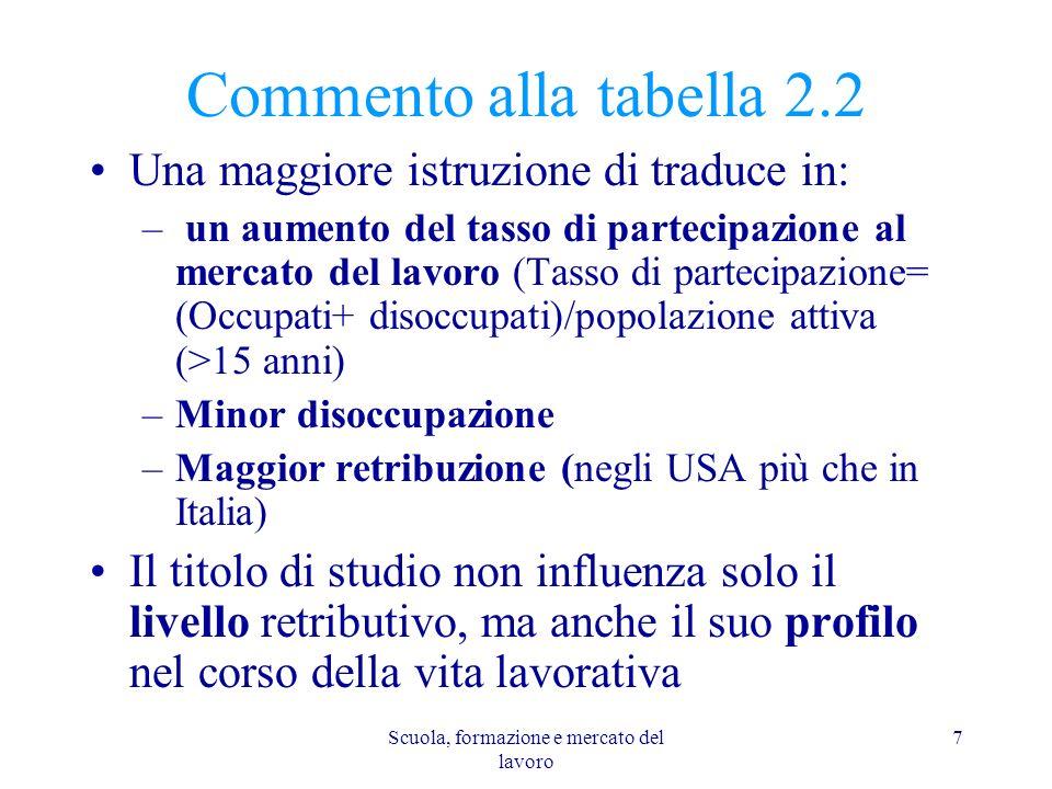 Scuola, formazione e mercato del lavoro 7 Commento alla tabella 2.2 Una maggiore istruzione di traduce in: – un aumento del tasso di partecipazione al