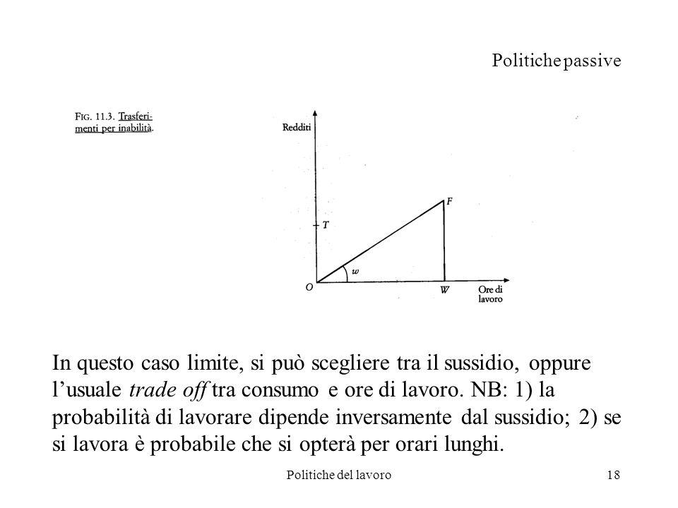 Politiche del lavoro18 Politiche passive In questo caso limite, si può scegliere tra il sussidio, oppure lusuale trade off tra consumo e ore di lavoro.