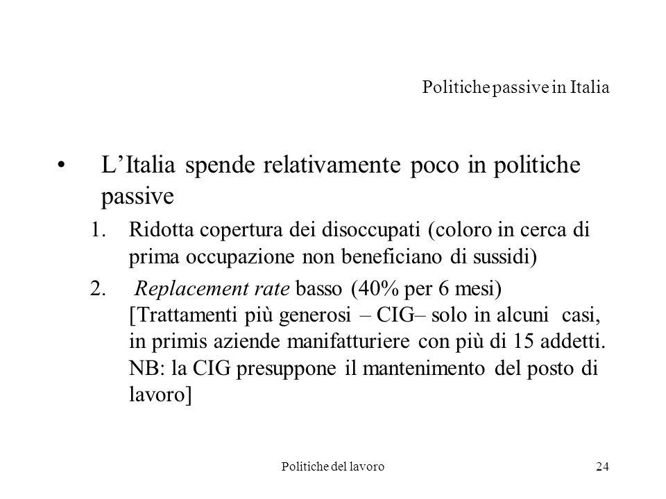 Politiche del lavoro24 Politiche passive in Italia LItalia spende relativamente poco in politiche passive 1.Ridotta copertura dei disoccupati (coloro in cerca di prima occupazione non beneficiano di sussidi) 2.