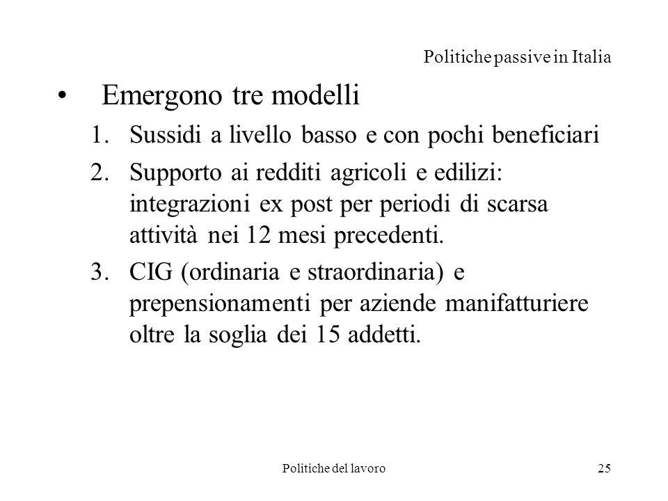 Politiche del lavoro25 Politiche passive in Italia Emergono tre modelli 1.Sussidi a livello basso e con pochi beneficiari 2.Supporto ai redditi agricoli e edilizi: integrazioni ex post per periodi di scarsa attività nei 12 mesi precedenti.