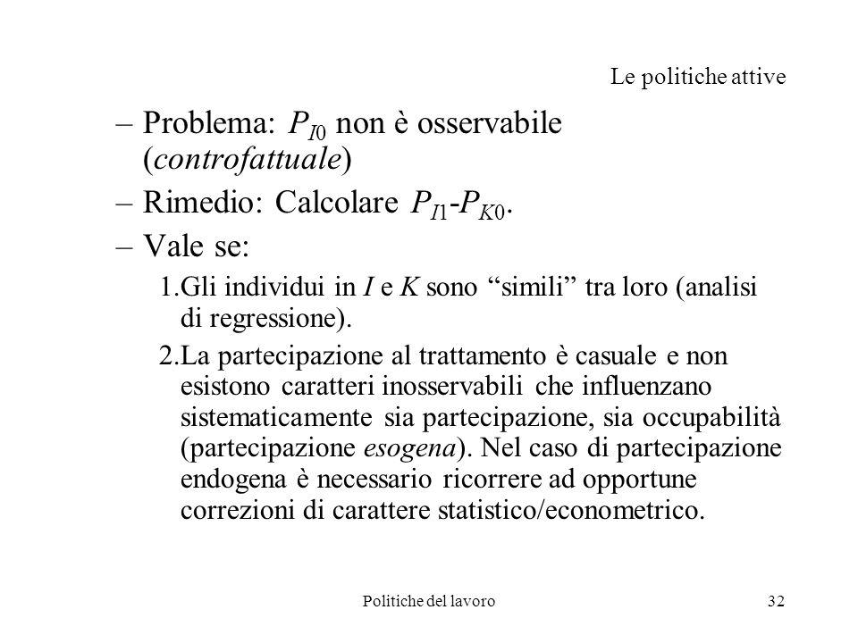 Politiche del lavoro32 Le politiche attive –Problema: P I0 non è osservabile (controfattuale) –Rimedio: Calcolare P I1 -P K0. –Vale se: 1.Gli individu