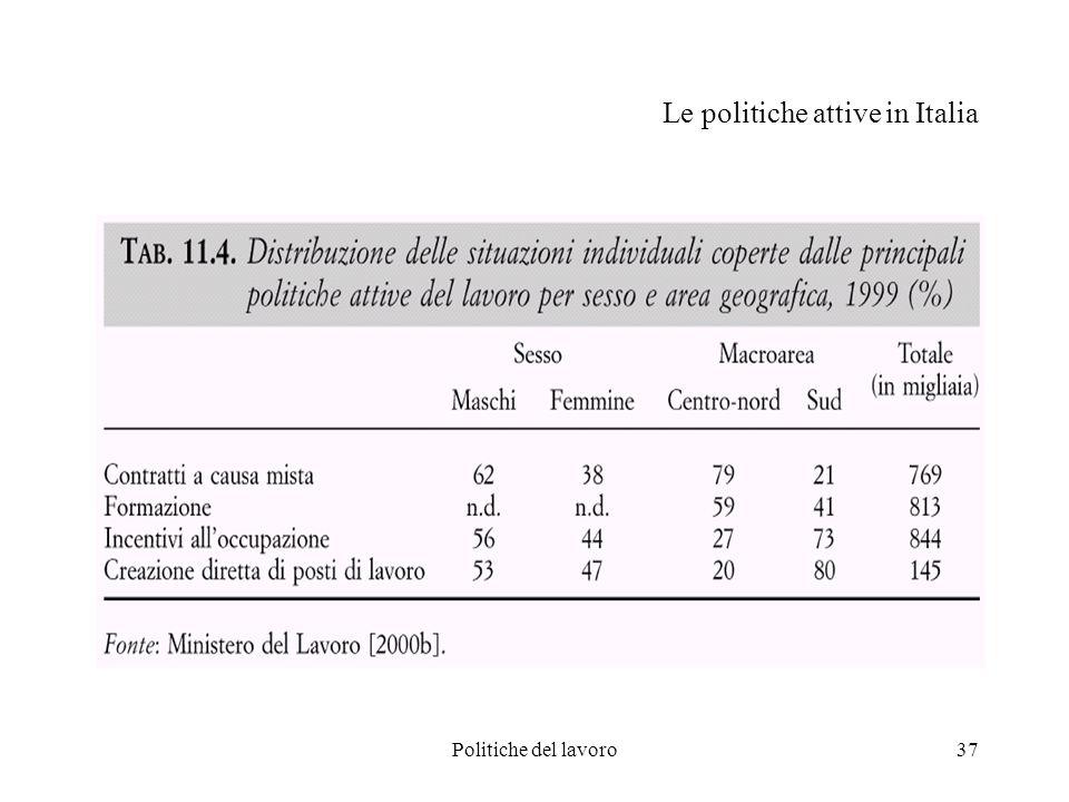 Politiche del lavoro37 Le politiche attive in Italia