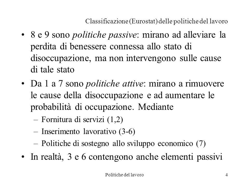 Politiche del lavoro4 Classificazione (Eurostat) delle politiche del lavoro 8 e 9 sono politiche passive: mirano ad alleviare la perdita di benessere