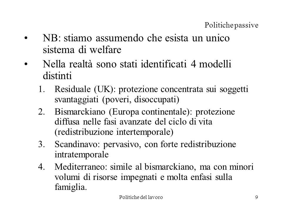 Politiche del lavoro9 Politiche passive NB: stiamo assumendo che esista un unico sistema di welfare Nella realtà sono stati identificati 4 modelli dis