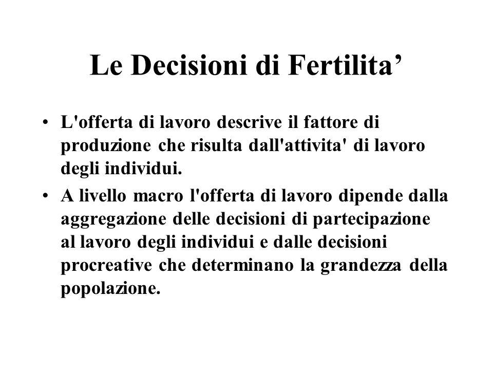 Perche la spiegazione di Malthus fallisce di predire cio che accade alla fertilita quando i paesi diventano piu ricchi.