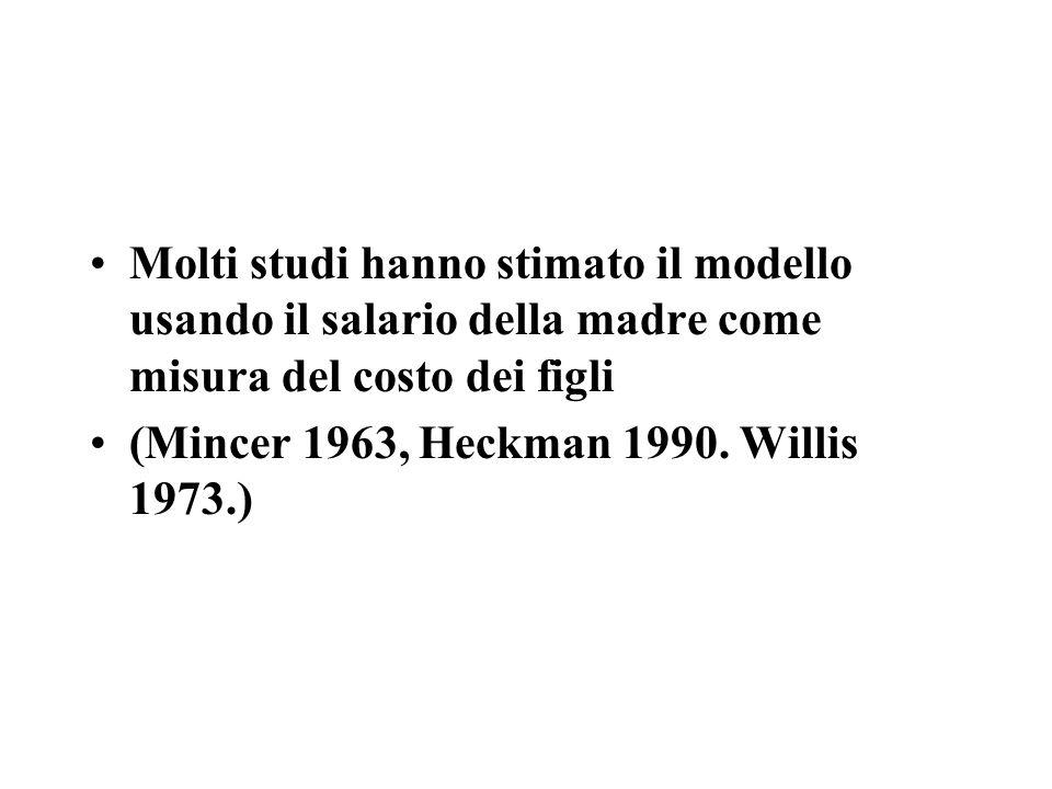 Molti studi hanno stimato il modello usando il salario della madre come misura del costo dei figli (Mincer 1963, Heckman 1990.