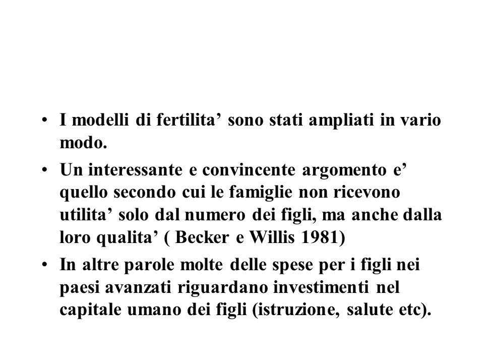 I modelli di fertilita sono stati ampliati in vario modo.