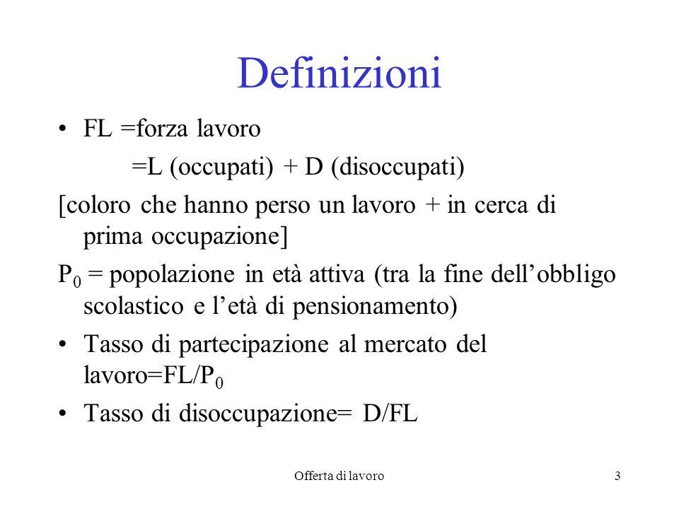 Offerta di lavoro3 Definizioni FL =forza lavoro =L (occupati) + D (disoccupati) [coloro che hanno perso un lavoro + in cerca di prima occupazione] P 0