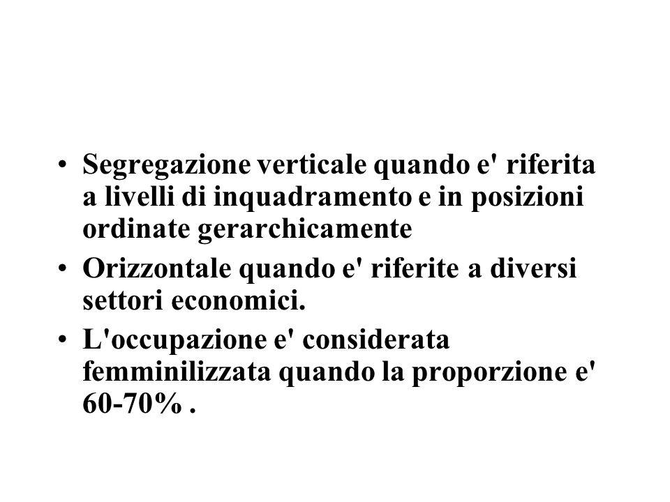 Segregazione verticale quando e riferita a livelli di inquadramento e in posizioni ordinate gerarchicamente Orizzontale quando e riferite a diversi settori economici.