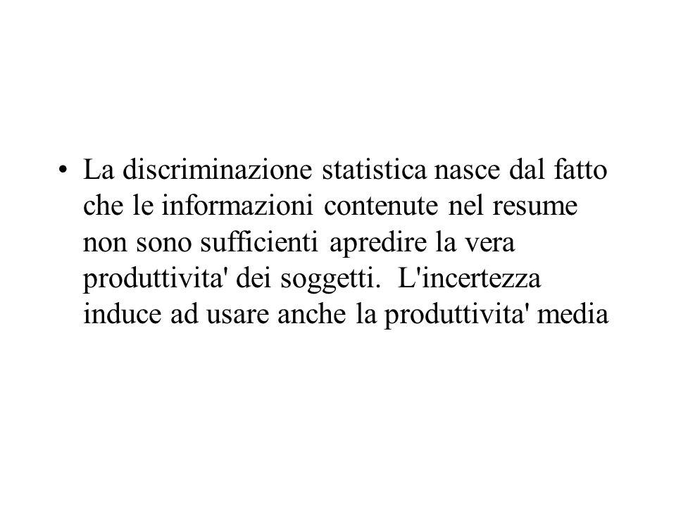 La discriminazione statistica nasce dal fatto che le informazioni contenute nel resume non sono sufficienti apredire la vera produttivita dei soggetti.