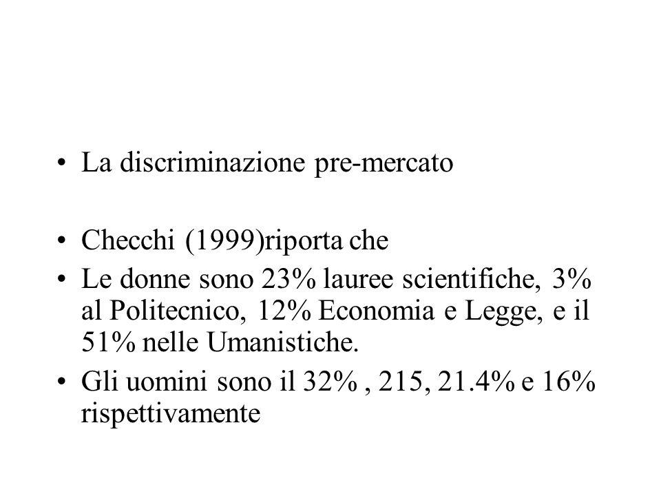 La discriminazione pre-mercato Checchi (1999)riporta che Le donne sono 23% lauree scientifiche, 3% al Politecnico, 12% Economia e Legge, e il 51% nelle Umanistiche.