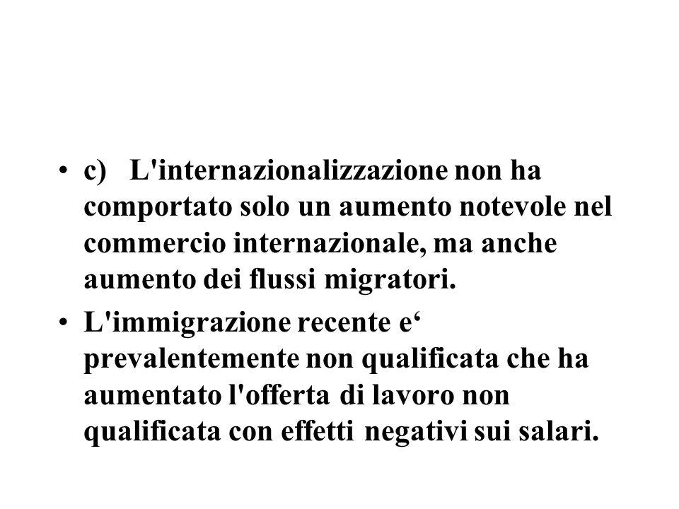 c) L internazionalizzazione non ha comportato solo un aumento notevole nel commercio internazionale, ma anche aumento dei flussi migratori.