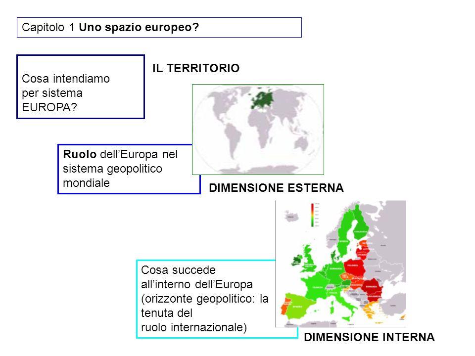 Capitolo 1 Uno spazio europeo.Cosa intendiamo per sistema EUROPA.