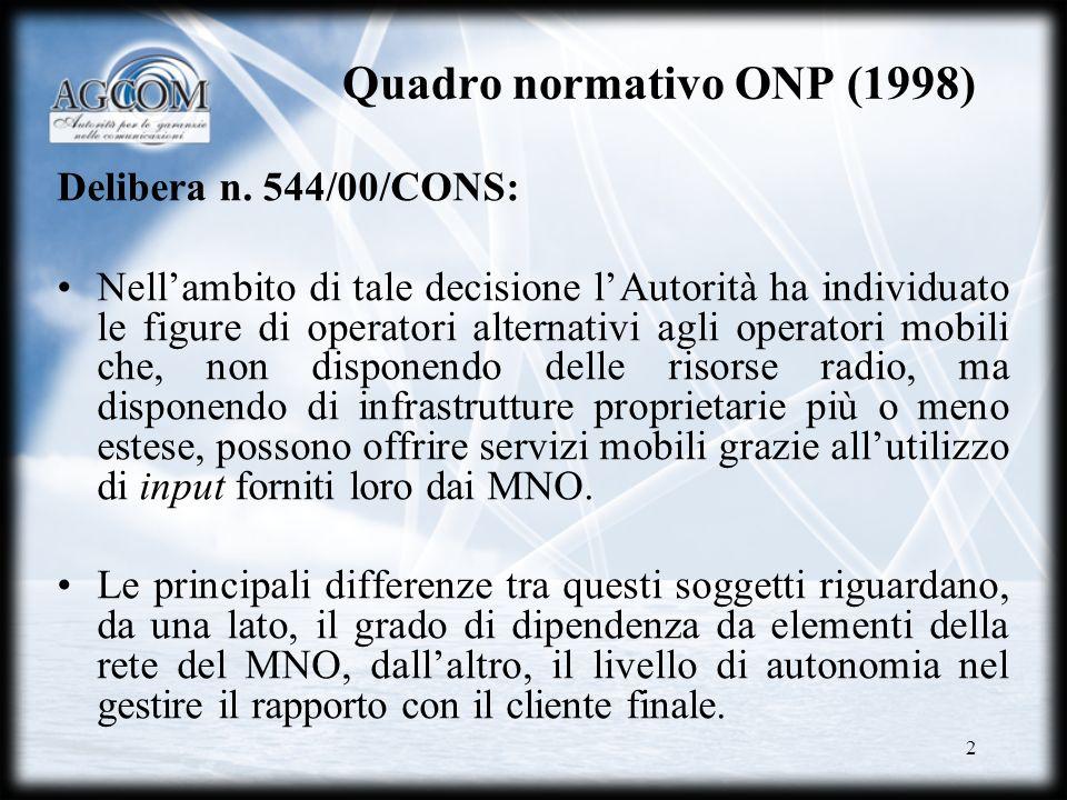 2 Quadro normativo ONP (1998) Delibera n.