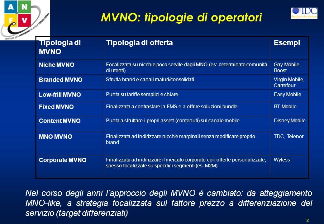 MVNO: panoramica 1 Un fenomeno che ha registrato una crescita esponenziale negli ultimi anni Modalità di MVNO molto differenti (posizionamento variabi