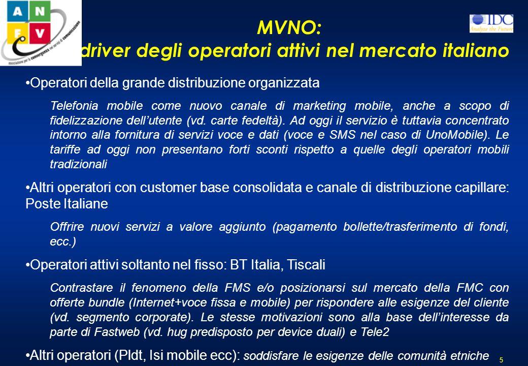 MVNO: i driver degli operatori attivi nel mercato italiano 5 Operatori della grande distribuzione organizzata Telefonia mobile come nuovo canale di marketing mobile, anche a scopo di fidelizzazione dellutente (vd.