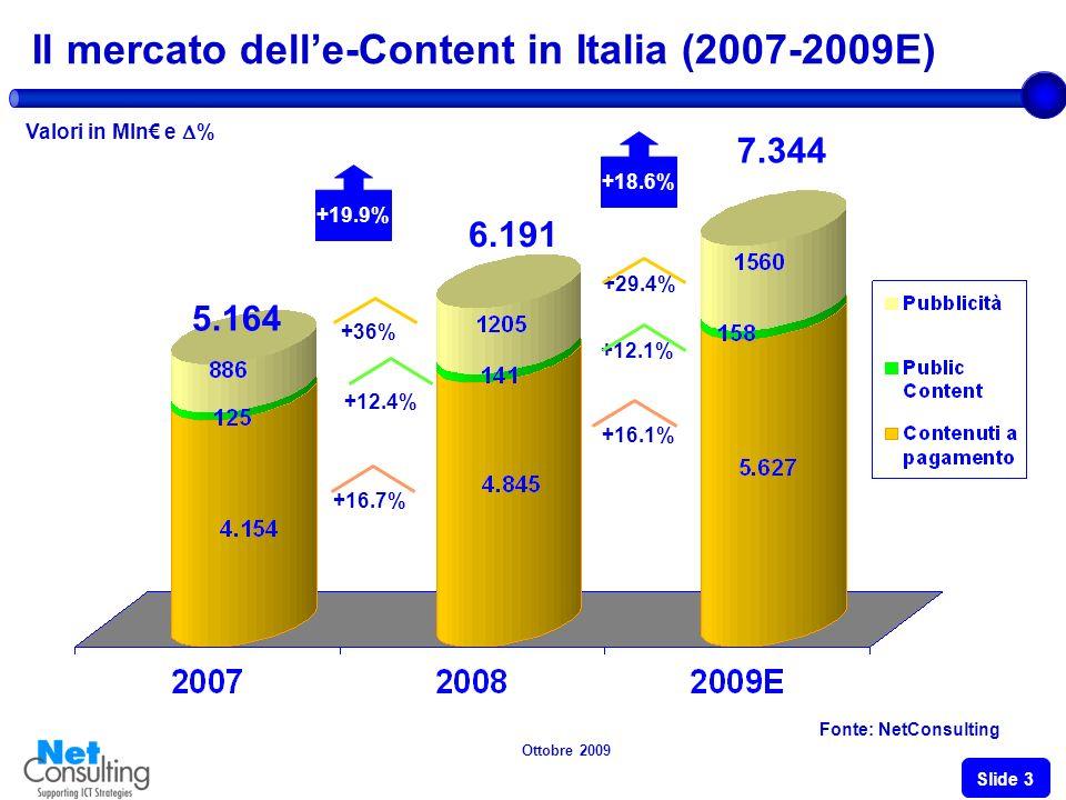 Ottobre 2009 Slide 2 Il mercato delle-content in Italia 3.544 4.154 Contenuti a pagamento (Mni ) Contenuti a pagamento (Mni ) +21,1% +74.2% +11,5% +10,2% +11.3% 17,2% Video Musica Mobile entertainment Entertainment & gaming News Il mercato dell e-content ha raggiunto dimensioni considerevoli (Fonte Federcomin/NetConsulting) ma escludendo pay-tv (SAT e DTT) e SMS Premium si ridimensiona a 920 Mni (+11%) Dopo anni di politiche di offerta la valorizzazione dei contenuti online è palesemente sottodimensionata 12 Mni Community 9 Mni su Blog 9 Mni su Video 13,7 Mni su News 13,7 Mni su News