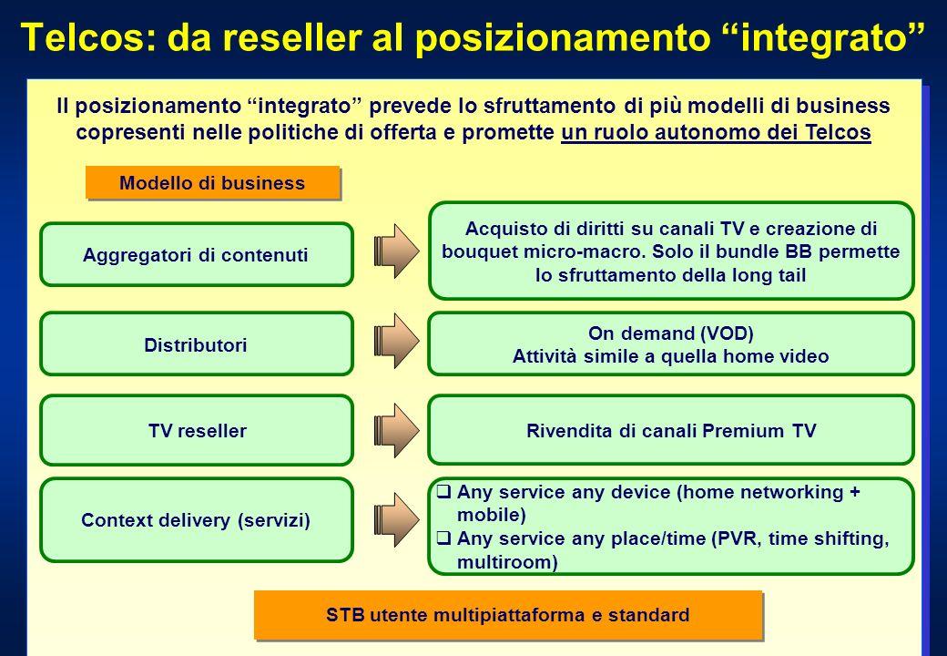 Scenario delle nuove forme di TV Broadcaster (BBC, RAI, Mediaset, Sky) Enhanced TV Time shifting Mirror-valoriz. library Community Portal (Youtube, My
