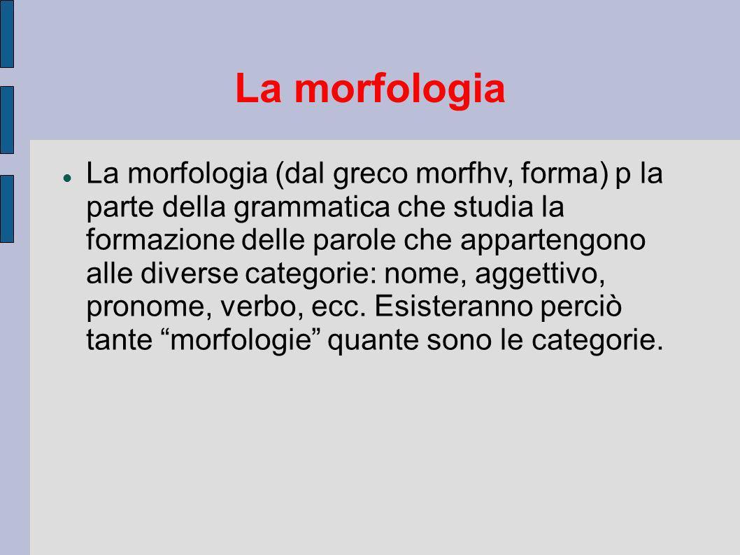 La morfologia La morfologia (dal greco morfhv, forma) p la parte della grammatica che studia la formazione delle parole che appartengono alle diverse