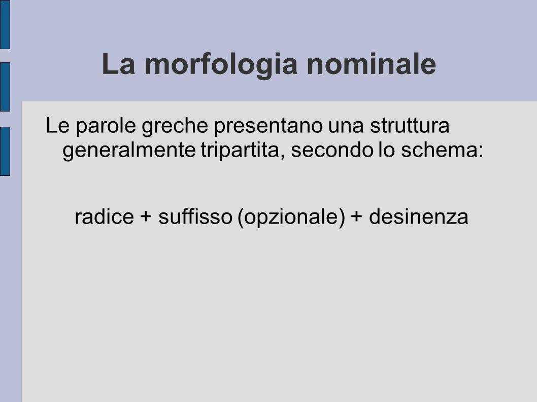 La morfologia nominale Le parole greche presentano una struttura generalmente tripartita, secondo lo schema: radice + suffisso (opzionale) + desinenza