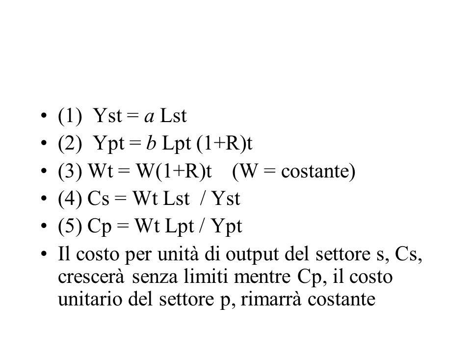 (1) Yst = a Lst (2) Ypt = b Lpt (1+R)t (3) Wt = W(1+R)t (W = costante) (4) Cs = Wt Lst / Yst (5) Cp = Wt Lpt / Ypt Il costo per unità di output del settore s, Cs, crescerà senza limiti mentre Cp, il costo unitario del settore p, rimarrà costante