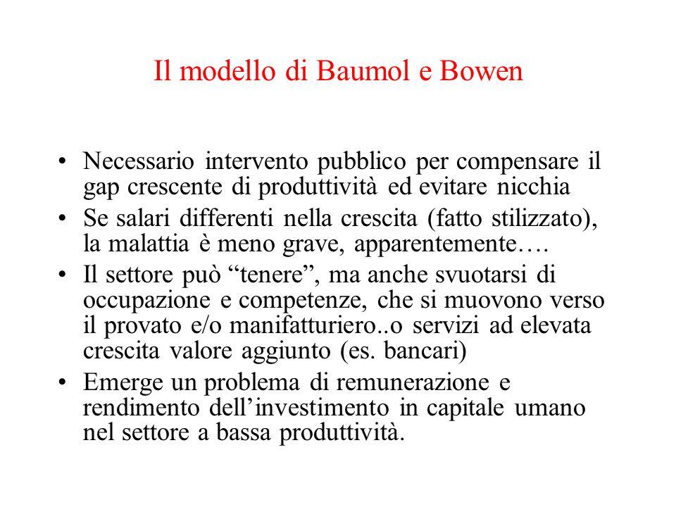 Il modello di Baumol e Bowen Necessario intervento pubblico per compensare il gap crescente di produttività ed evitare nicchia Se salari differenti nella crescita (fatto stilizzato), la malattia è meno grave, apparentemente….
